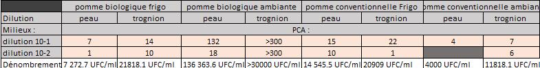 PTA%20exp%203.1.png